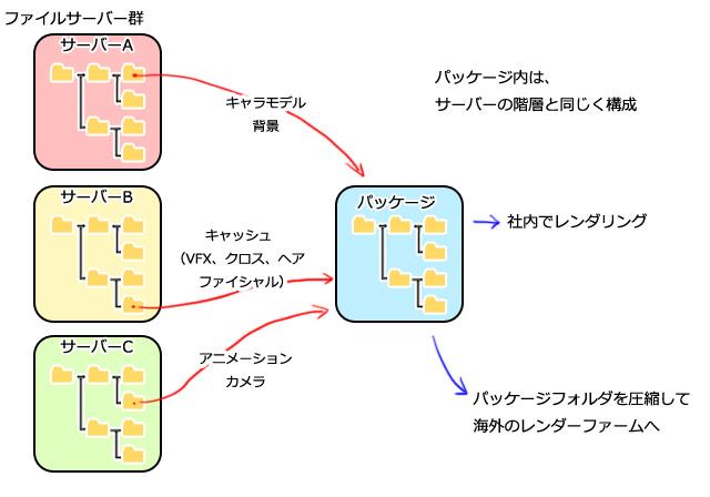 dfTalk_tatsumim_v02_02