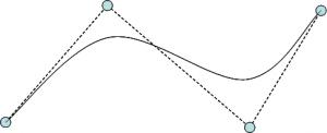 スプライン曲線の話
