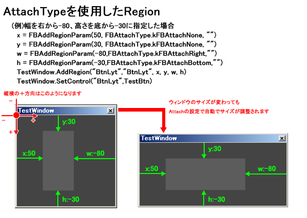 RegionLayout AttachType