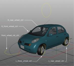 car wheel expression : コントローラー名