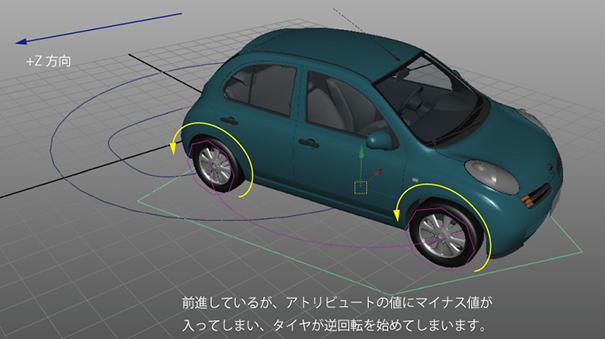 ≪セットアップ室≫エクスプレッションを用いた車のセットアップ