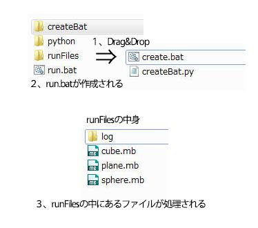 複数のシーンファイルを一括で処理する方法