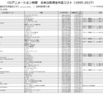北米で公開されたCGアニメーション劇場用映画: 全作品リスト(1995-2017)